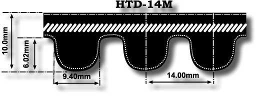 D/&D PowerDrive D536-8M-30 Double Sided Timing Belt