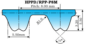 D/&D PowerDrive 1344-8M-50 Timing Belt